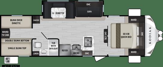 Plan de plancher